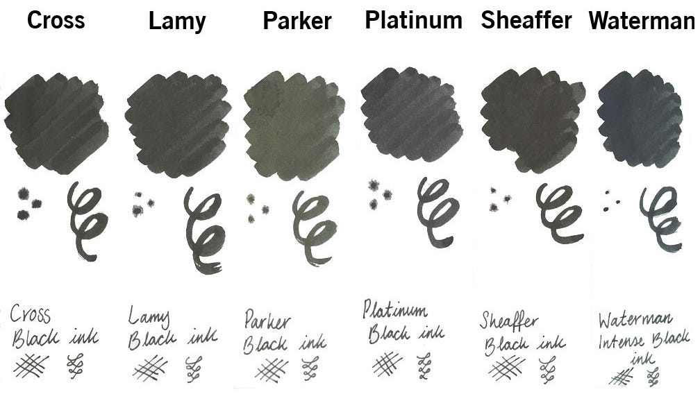 Ink Colour Comparison - Black Inks