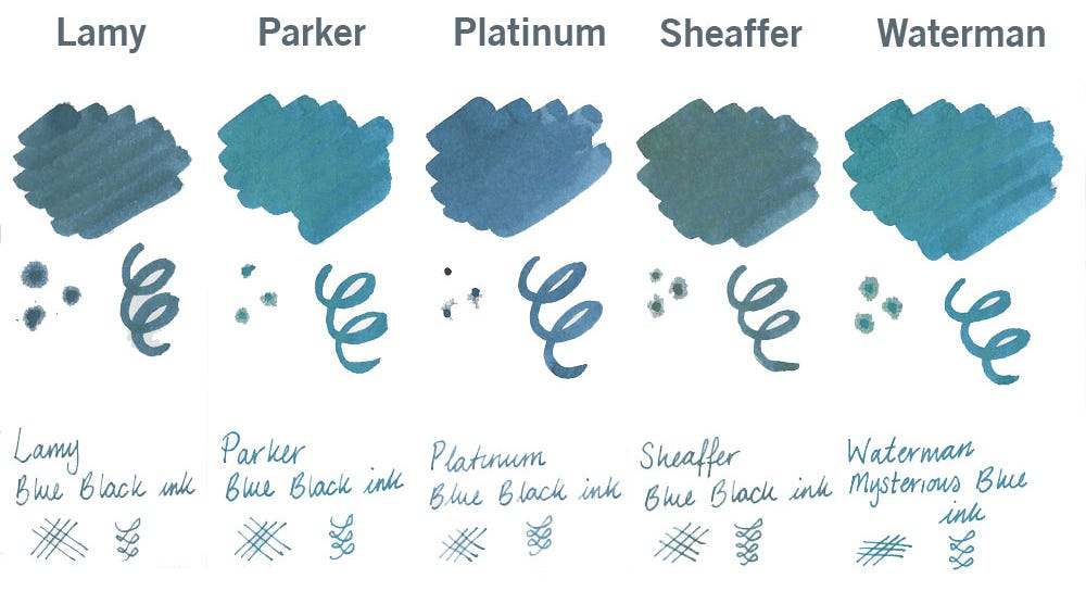 Ink Colour Comparison - Blue-Black Inks