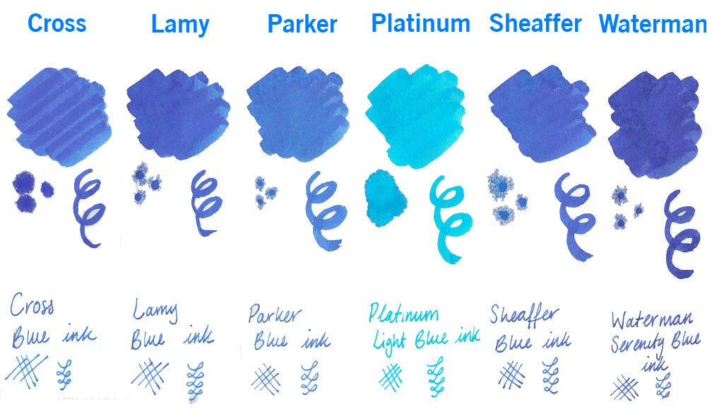 Ink Colour Comparison - Blue Ink