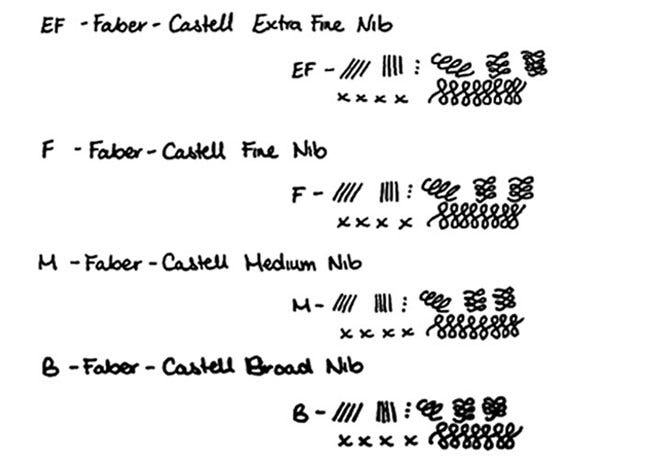 Faber-Castell Pens Nib Width Guide