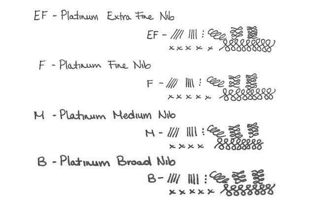 Platinum Pens Nib Width Guide