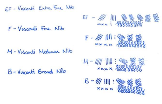 Visconti Nib Size Guide