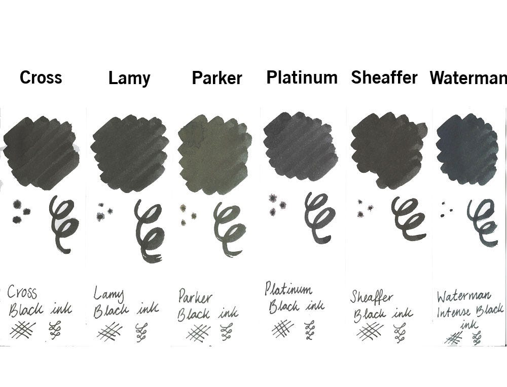 Fountain Pen Ink Colour Comparison